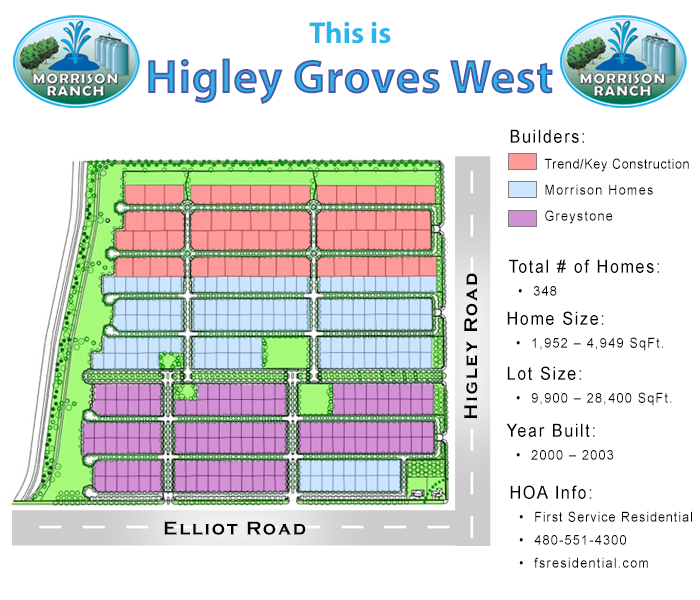 Higley Groves West at Morrison Ranch