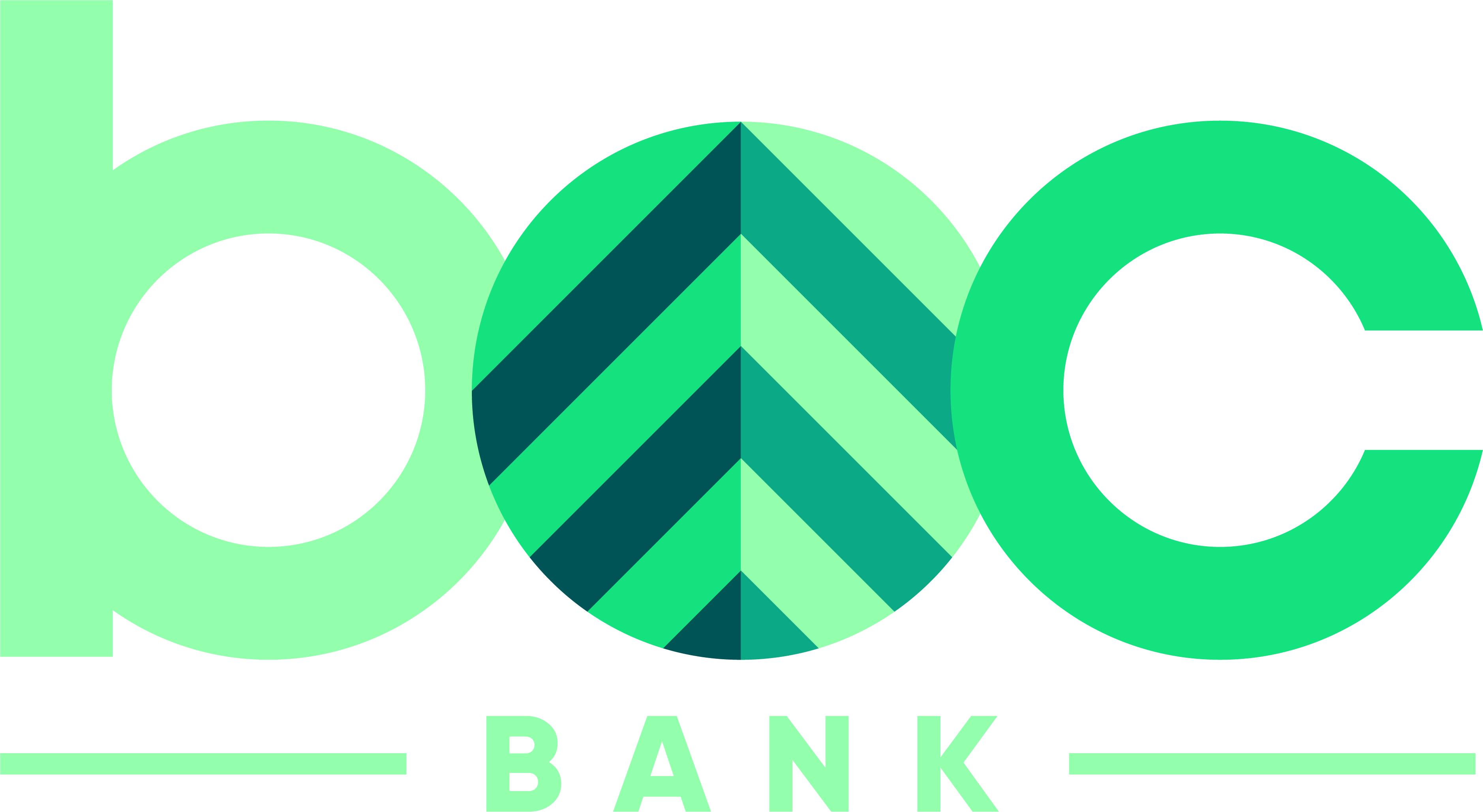 Bank of Commerce Amarillo