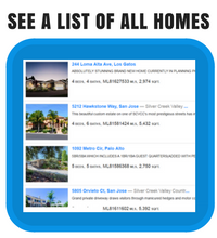 List of Homes For Sale in Almaden Valley