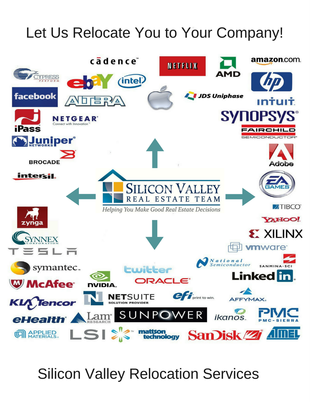 Corporate Relocation Service for Silicon Valley