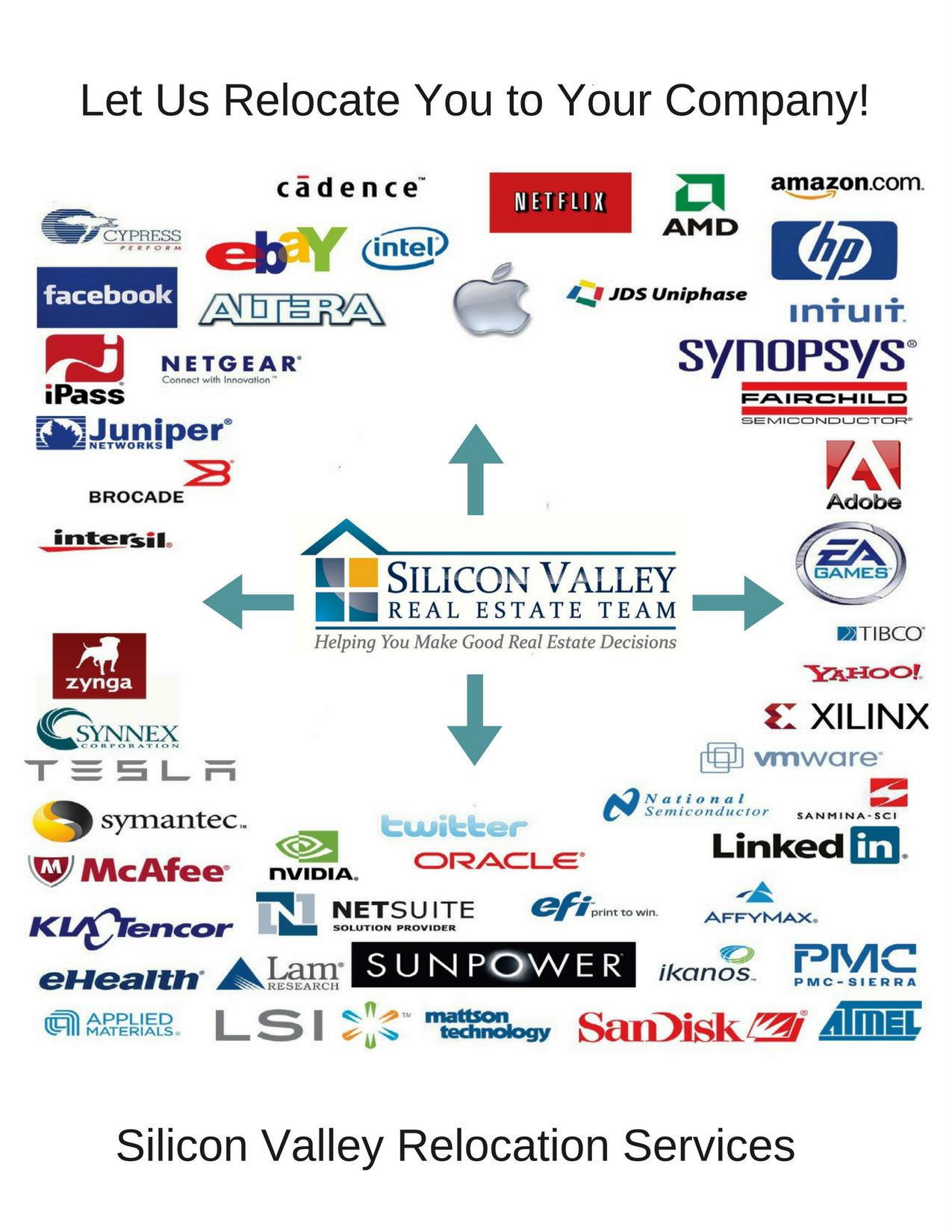 Silicon Valley Relocation Services | Corporate Relocation