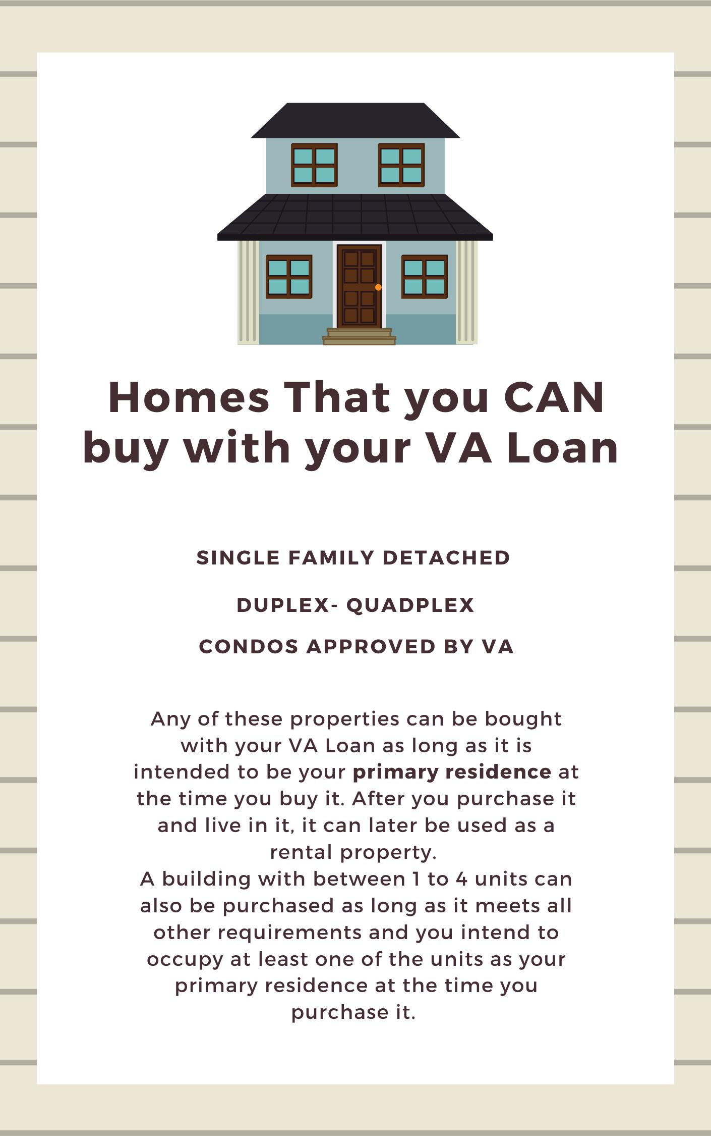 properties you can buy
