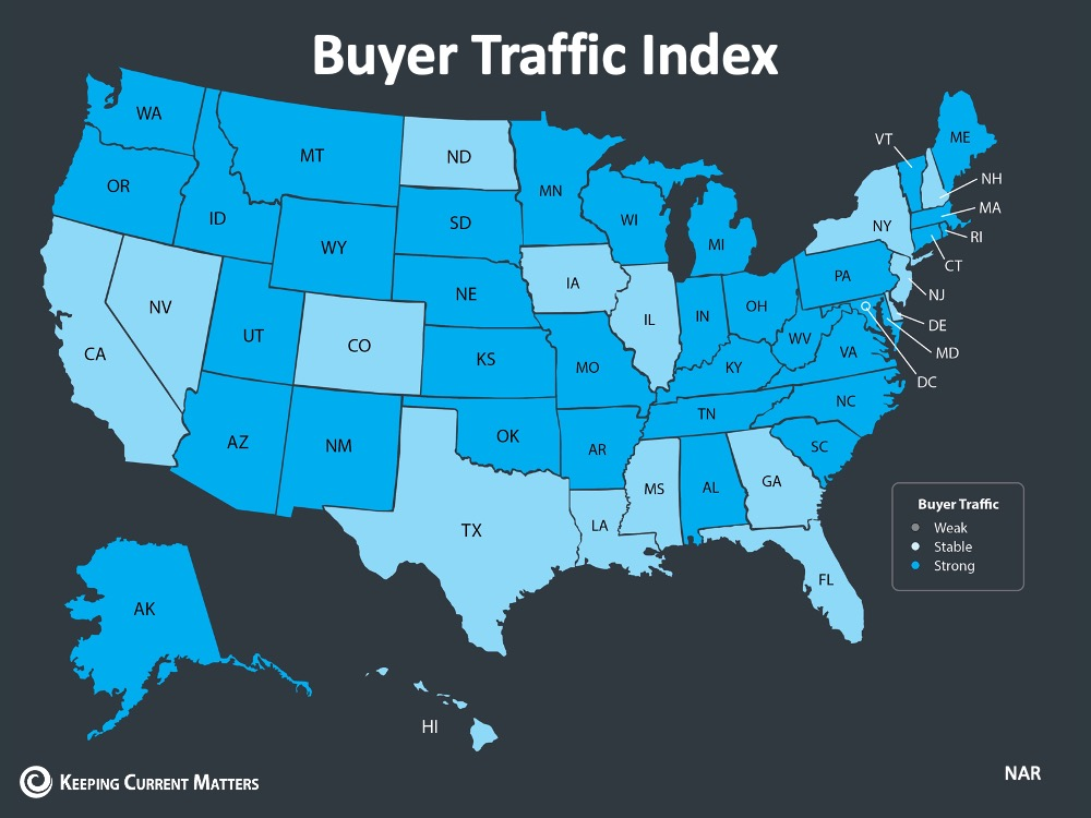 buyer traffic index 2020
