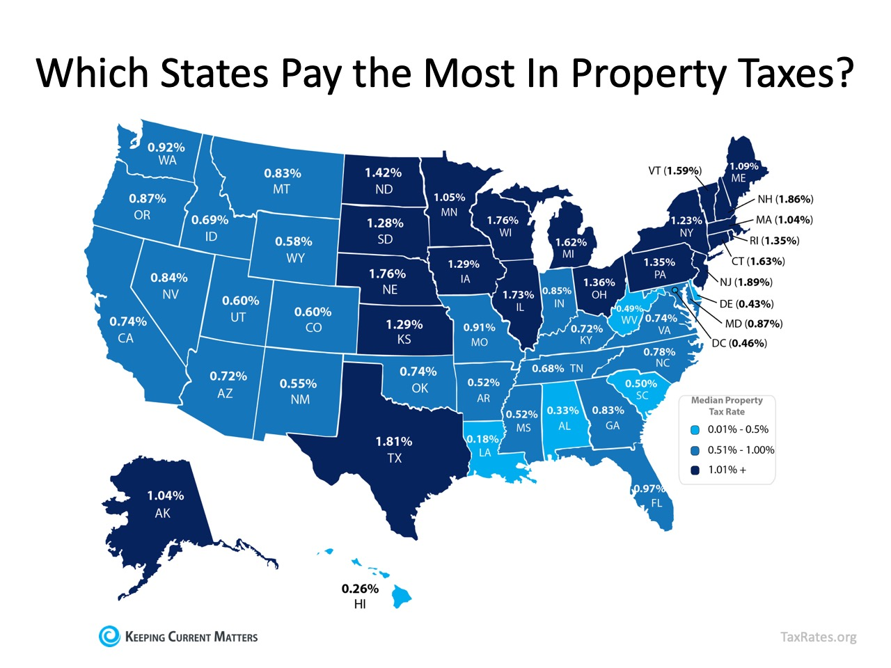 which states pay the most in property taxes
