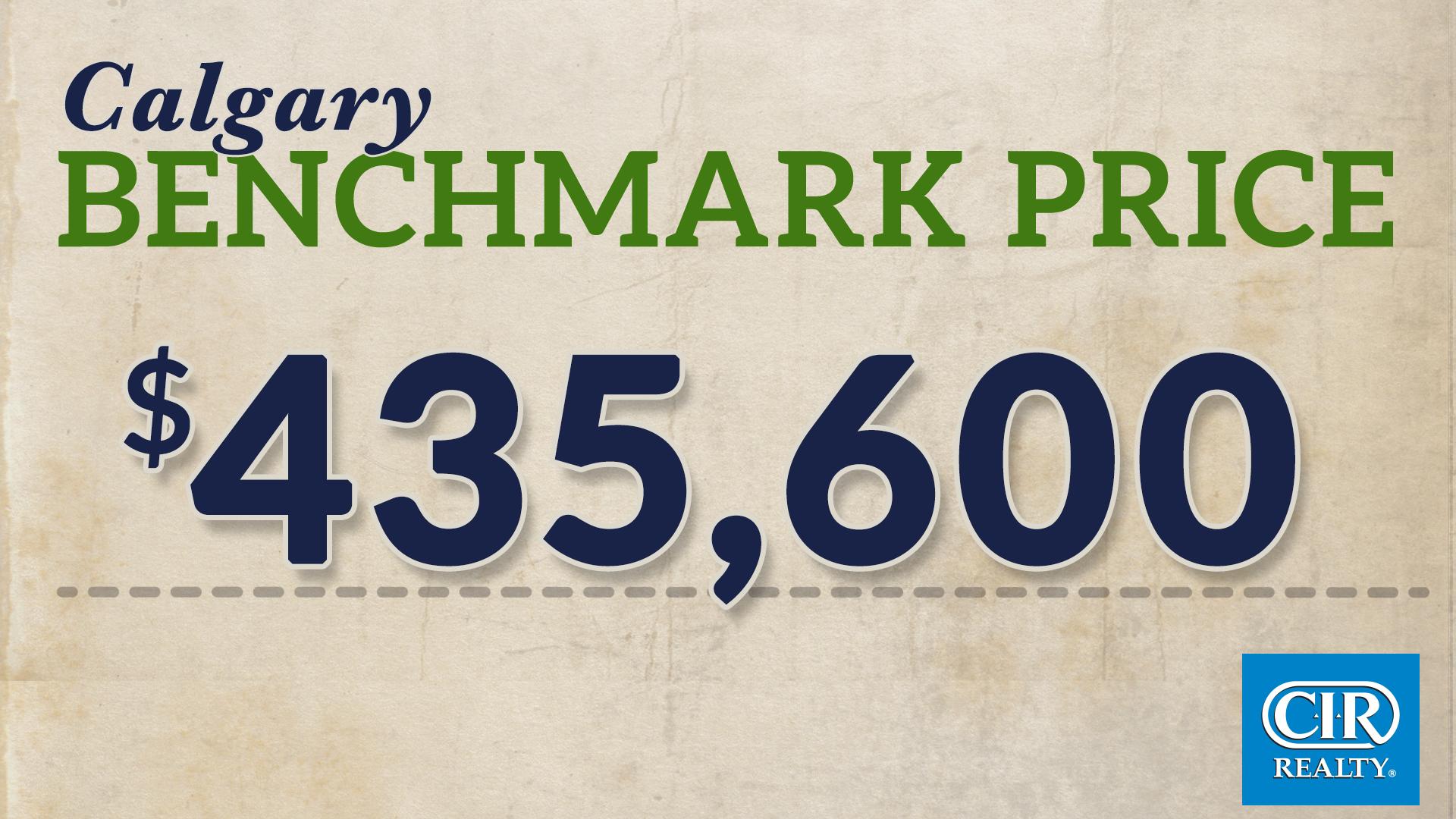 Benchmark Price April 16, 2018