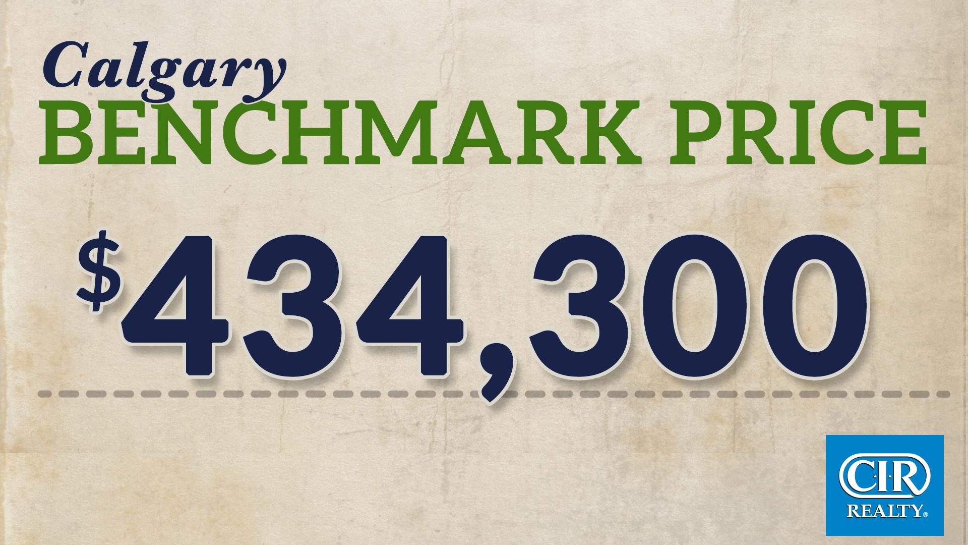 Benchmark Price April 2, 2018