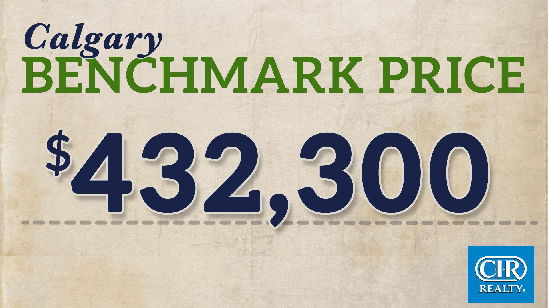 Calgary Benchmark Price