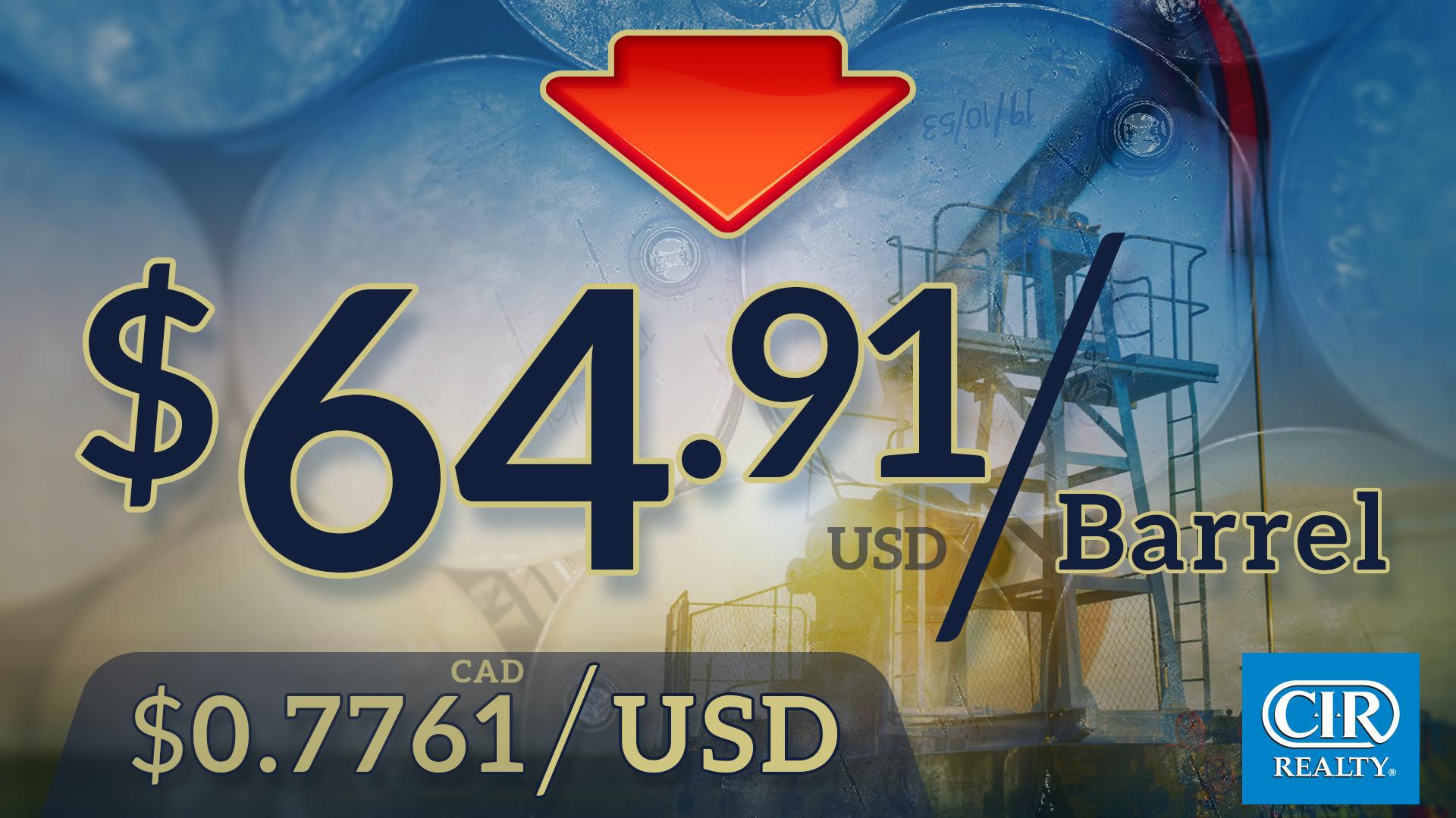 Oil Prices April 2, 2018