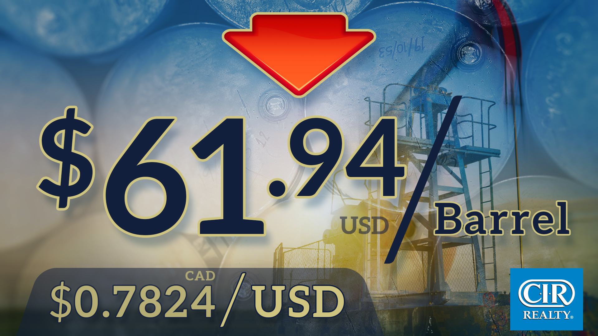 Oil Prices April 9, 2018