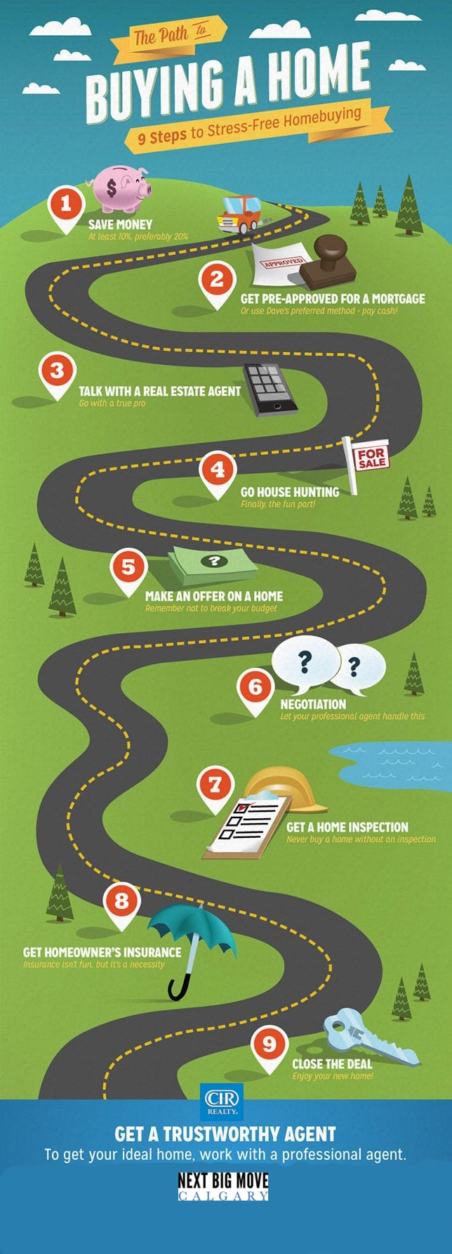 9 Steps To Stress Free Homebuying