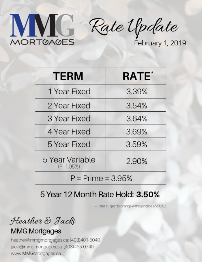 MMG Mortgage Rate Update