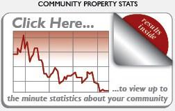St Louis Community Market Stats