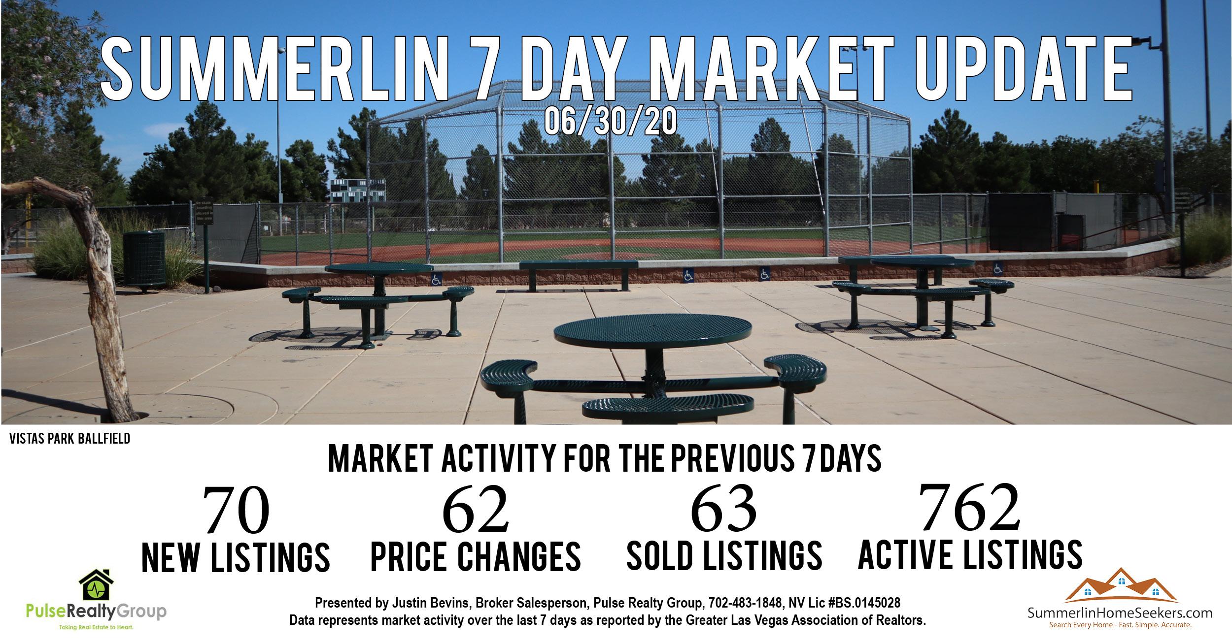 Summerlin 7 Day Market Update 06/30/20
