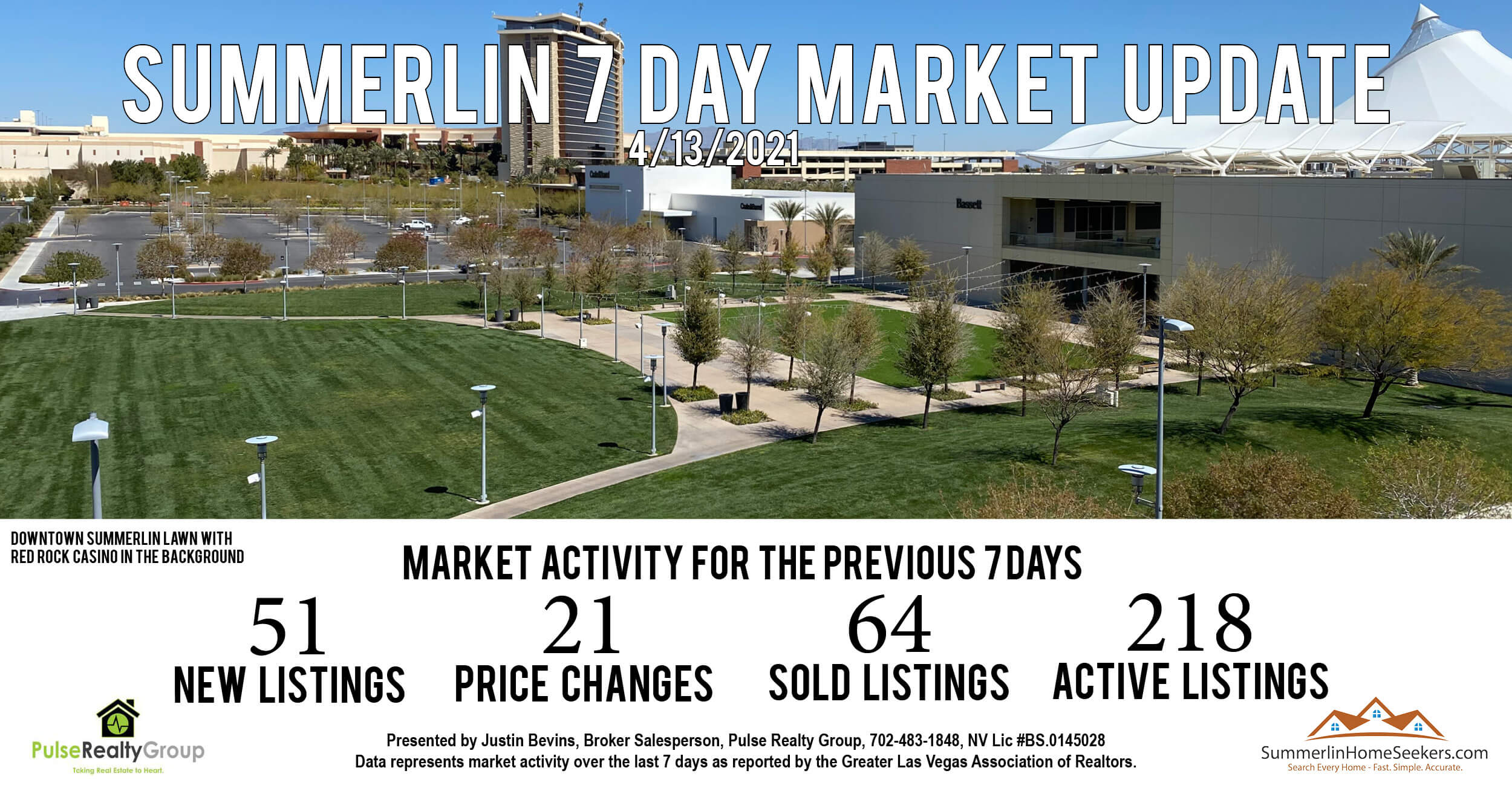Summerlin 7 Day Market Update 04/13/2021