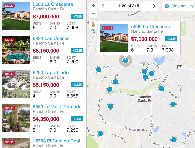 View Recent Home Sales in Rancho Santa Fe CA