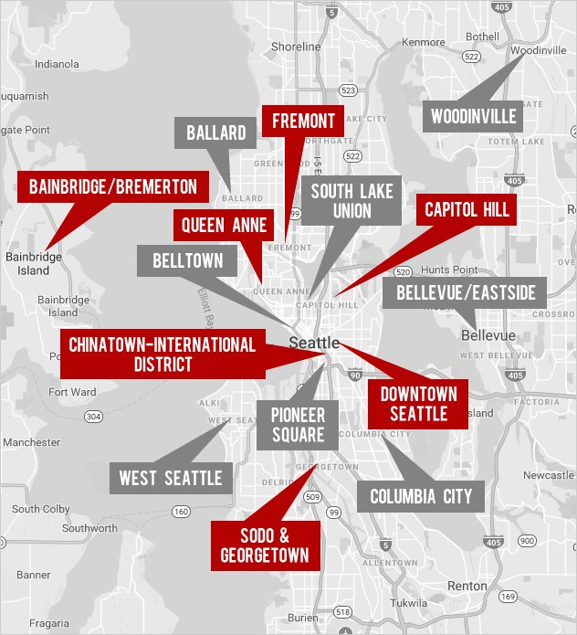 Explore Seattle Real Estate