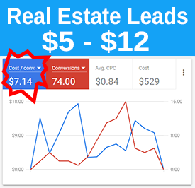 Real estate leads for just $5 to $12 per lead!
