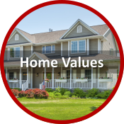 Atlanta Home valuation