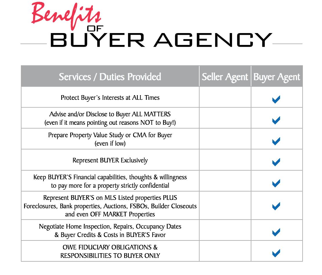 Birmingham, AL Hoover, AL home buyers