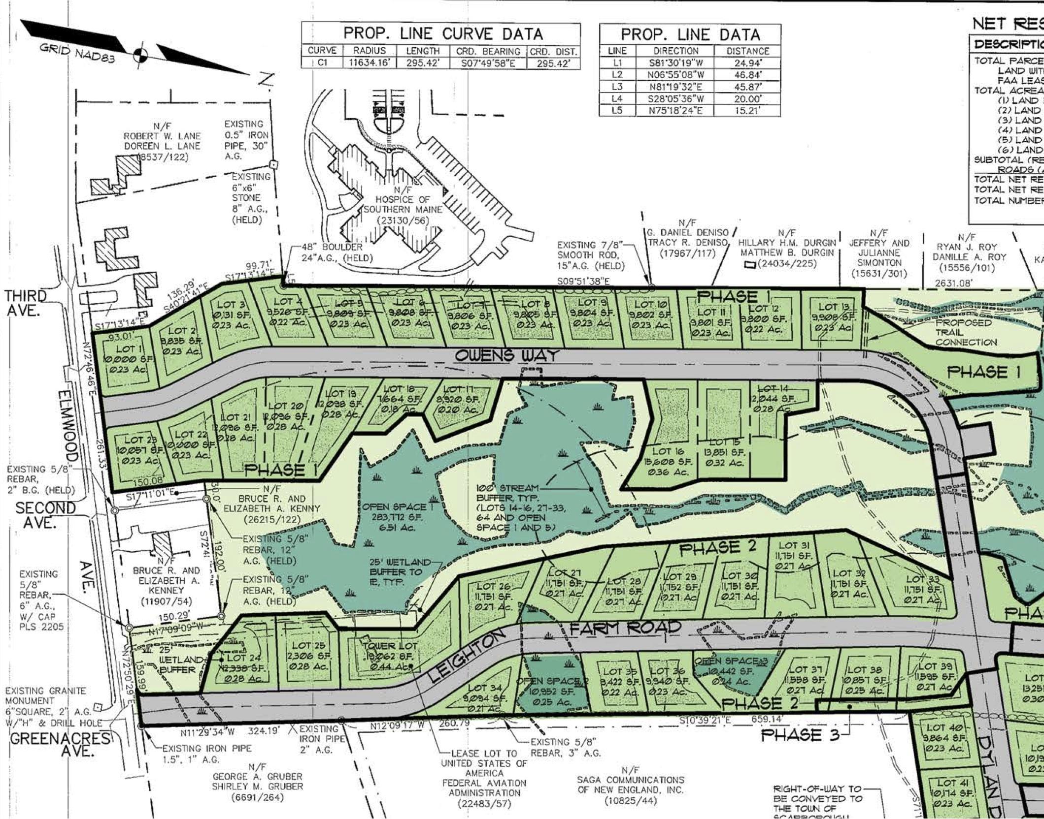 Leighton Farm phases I & II site plan