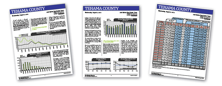 Tehama County Comparative Market Analysis
