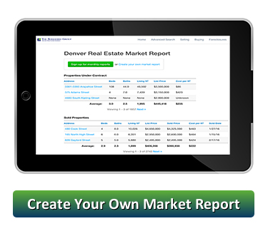 Denver real estate market report