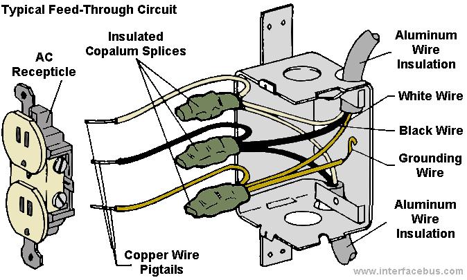 Cool Aluminum Branch Circut Wiring Wiring Digital Resources Antuskbiperorg