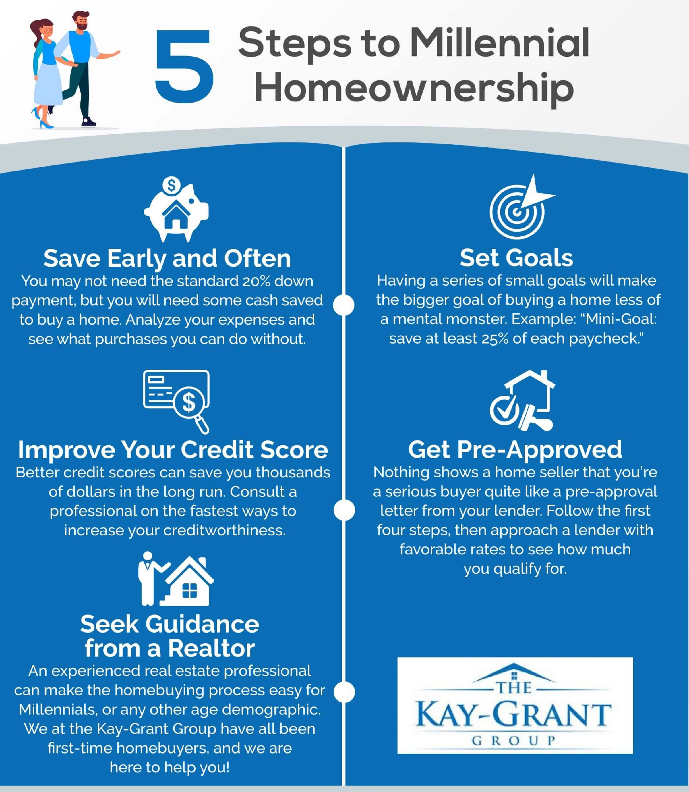 Steps to Millennial Homeownership