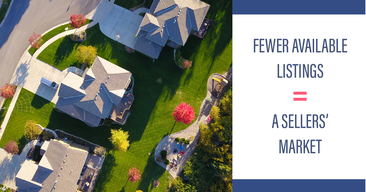 Goodyear Housing Market