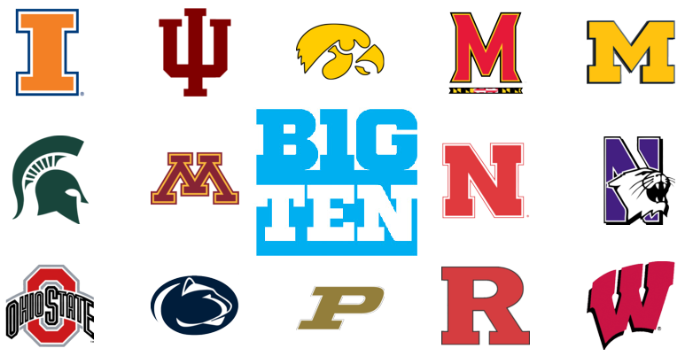 Big 10 Basketball