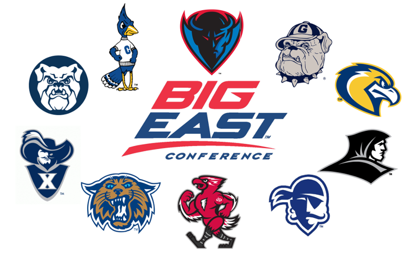 Big East Basketball