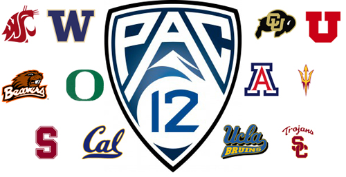 PAC 12 Basketball