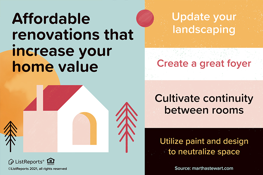 Affordable Home Renovations to Increase Your Home Value