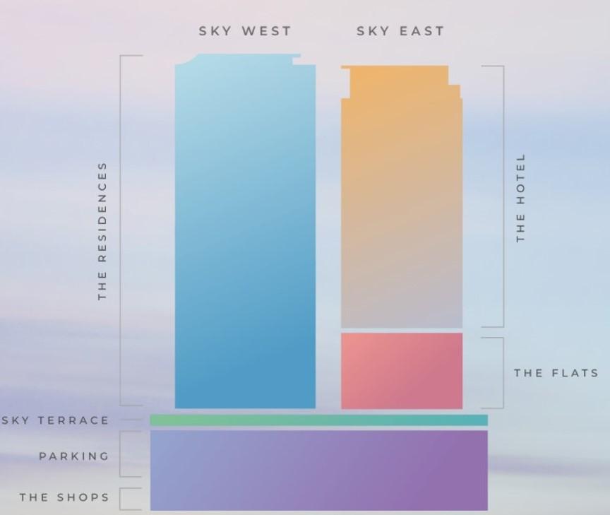 Sky Ala Moana building footprint
