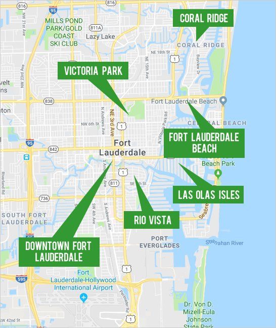 Explore Fort Lauderdale Area