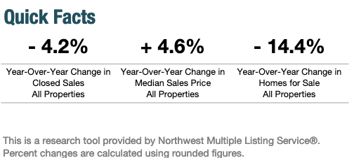 Seattle Quick Year-Over-Year Housing Sale Facts August 2019