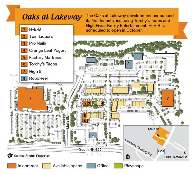 Oaks at Lakeway Recent Tenants