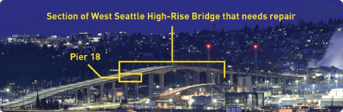 West Seattle Bridge Home Values