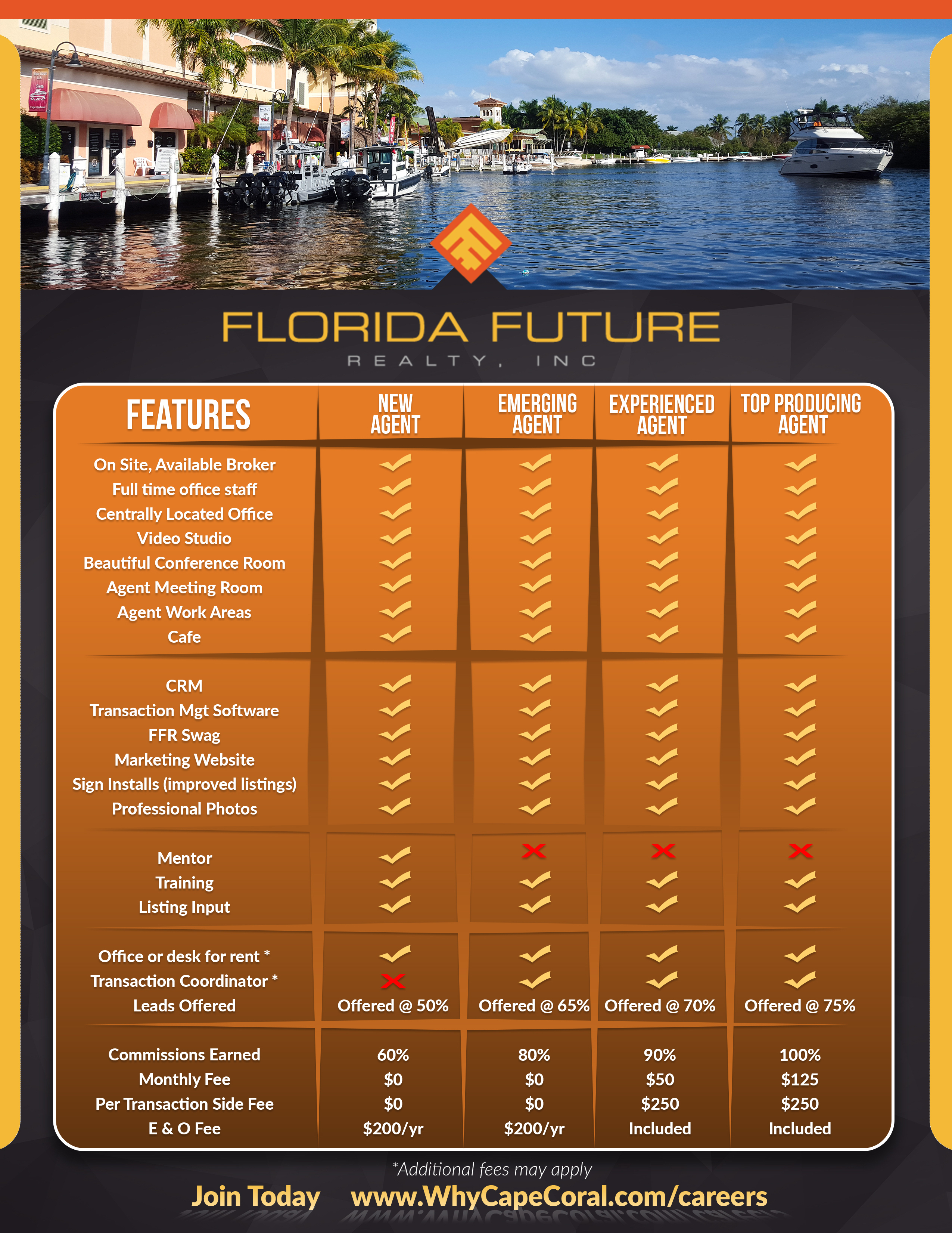 Florida Future Realty is hiring