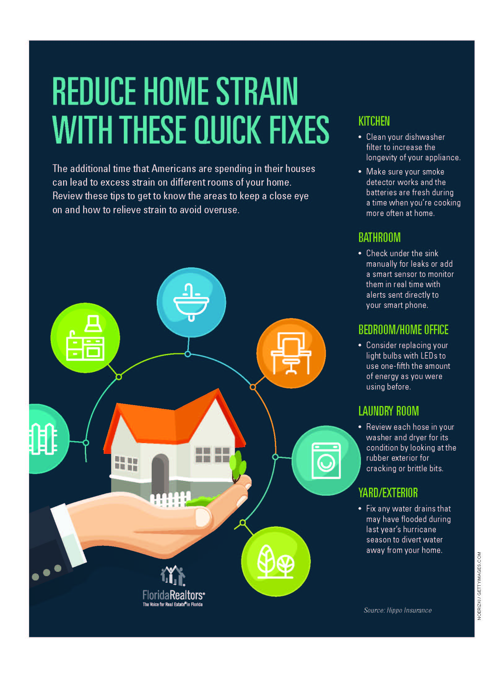 Quick Fixes to reduce home strain infographic