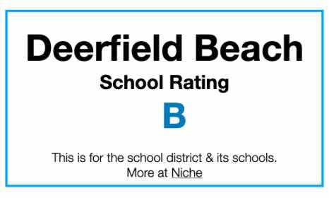 Deerfield School Rating