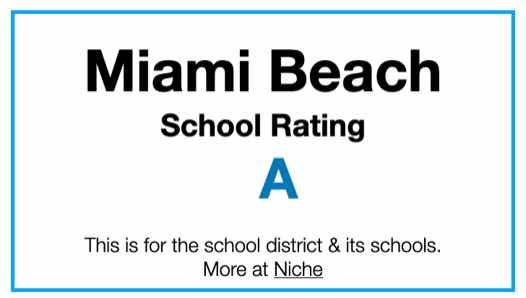 MIAMI School Rating