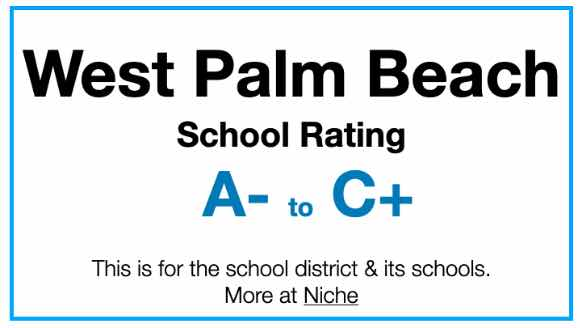 WPB School Rating
