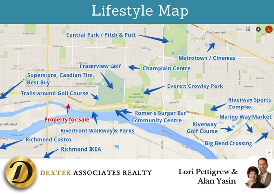 River District Vancouver - Lifestyle Map