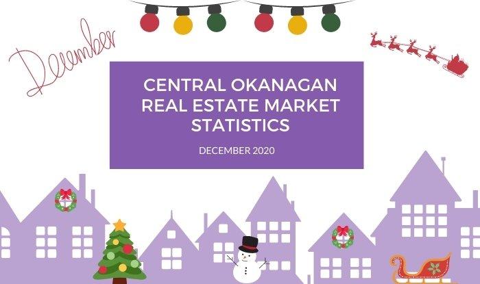 Central Okanagan Real Estate Market Statistics: December 2020