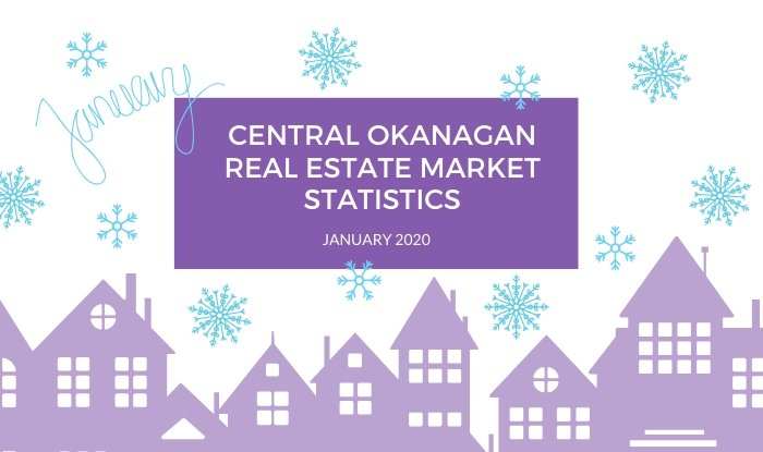 Central Okanagan Real Estate Market Statistics: January 2020
