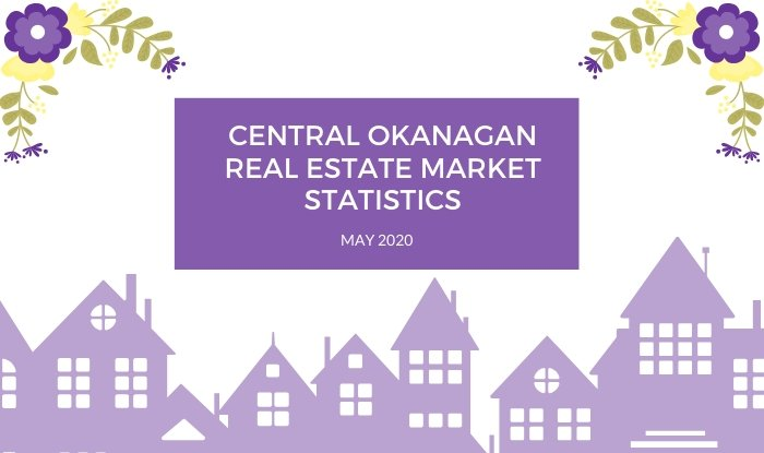 Central Okanagan Real Estate Market Statistics: May 2020