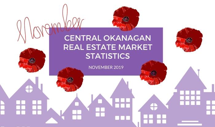 Central Okanagan Real Estate Market Statistics: November 2019