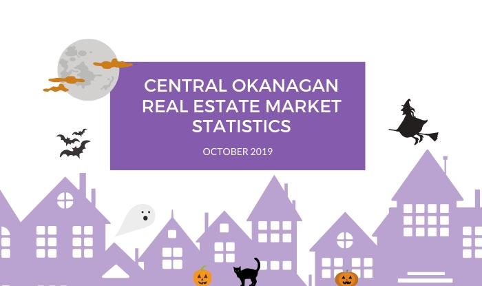 Central Okanagan Real Estate Market Statistics: October 2019
